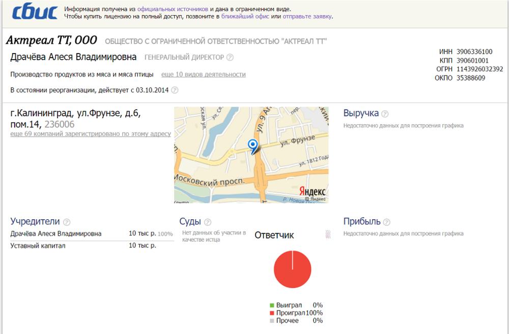 Драчева А. В. и ее ООО Актреал ТТ - банкроты 1.png