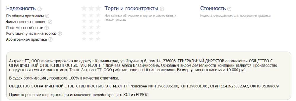 Драчева А. В. и ее ООО Актреал ТТ - банкроты 2.png