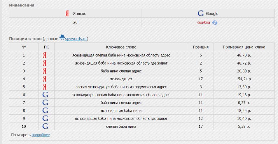 Ясновидящая Нина Владимировна - мошенница из Киева, анализ сайта 2.png