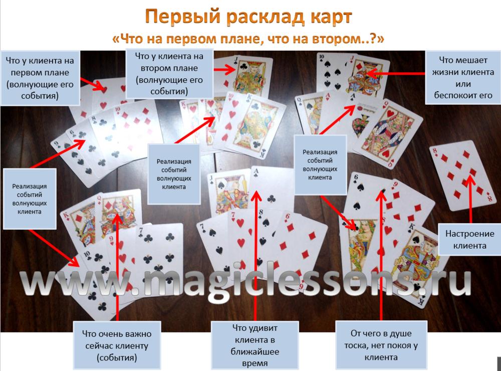 Простые гадания на игральных картах видео карты в контакте гадание